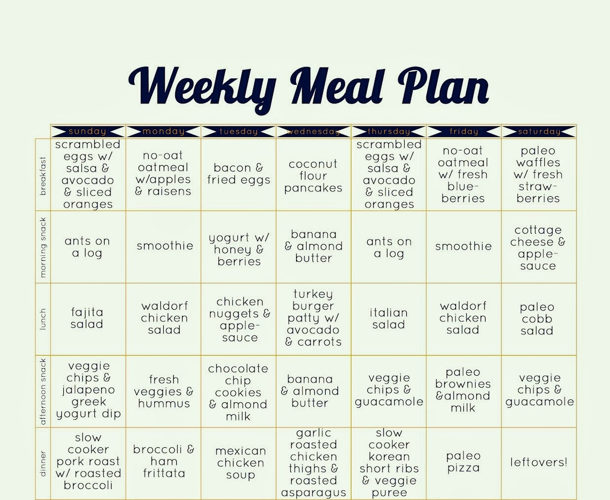 Paleo Diet Meal Plans  February 2014 The Paleo Diet Blog