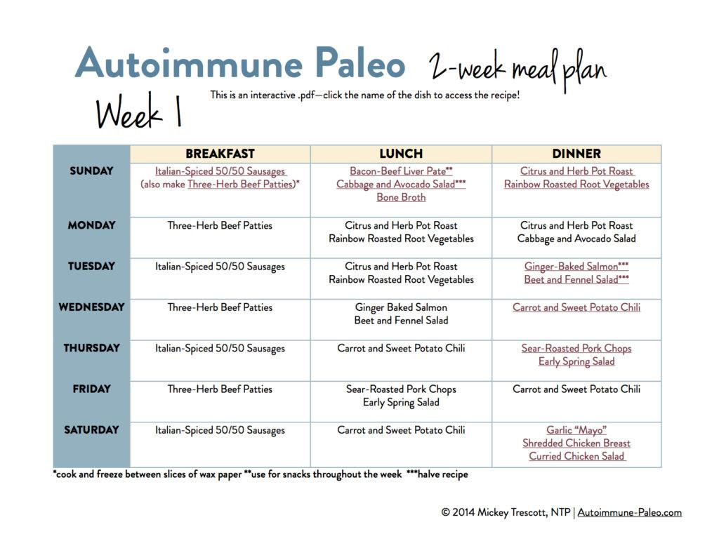 Paleo Diet Meal Plans  Autoimmune Paleo 2 Week Meal Plan Autoimmune Wellness