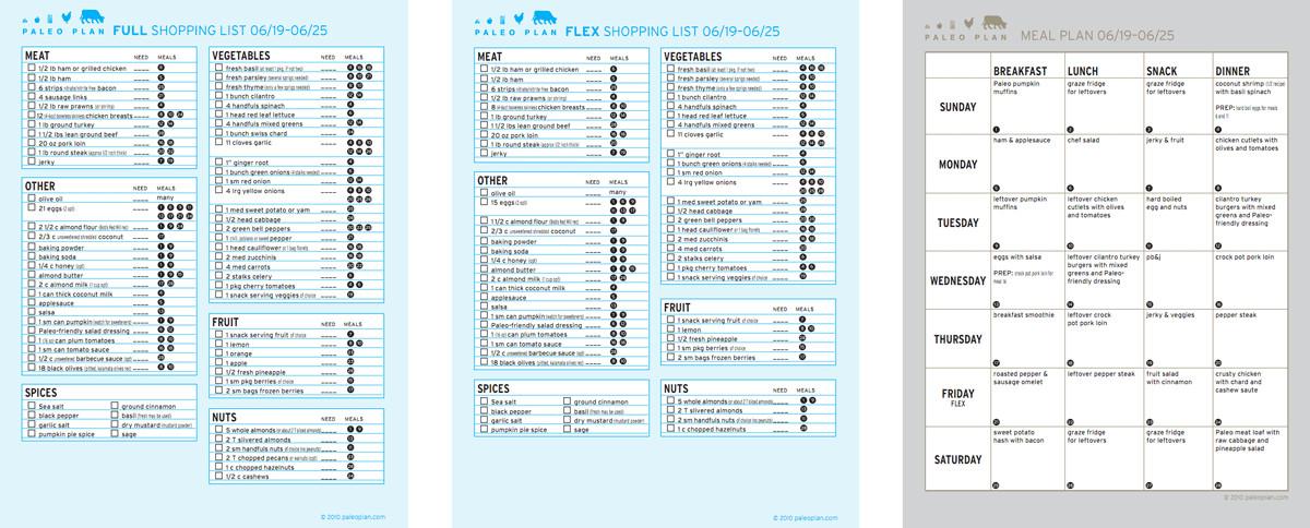Paleo Diet Meal Plans  Sampler Menu & Meal Plan