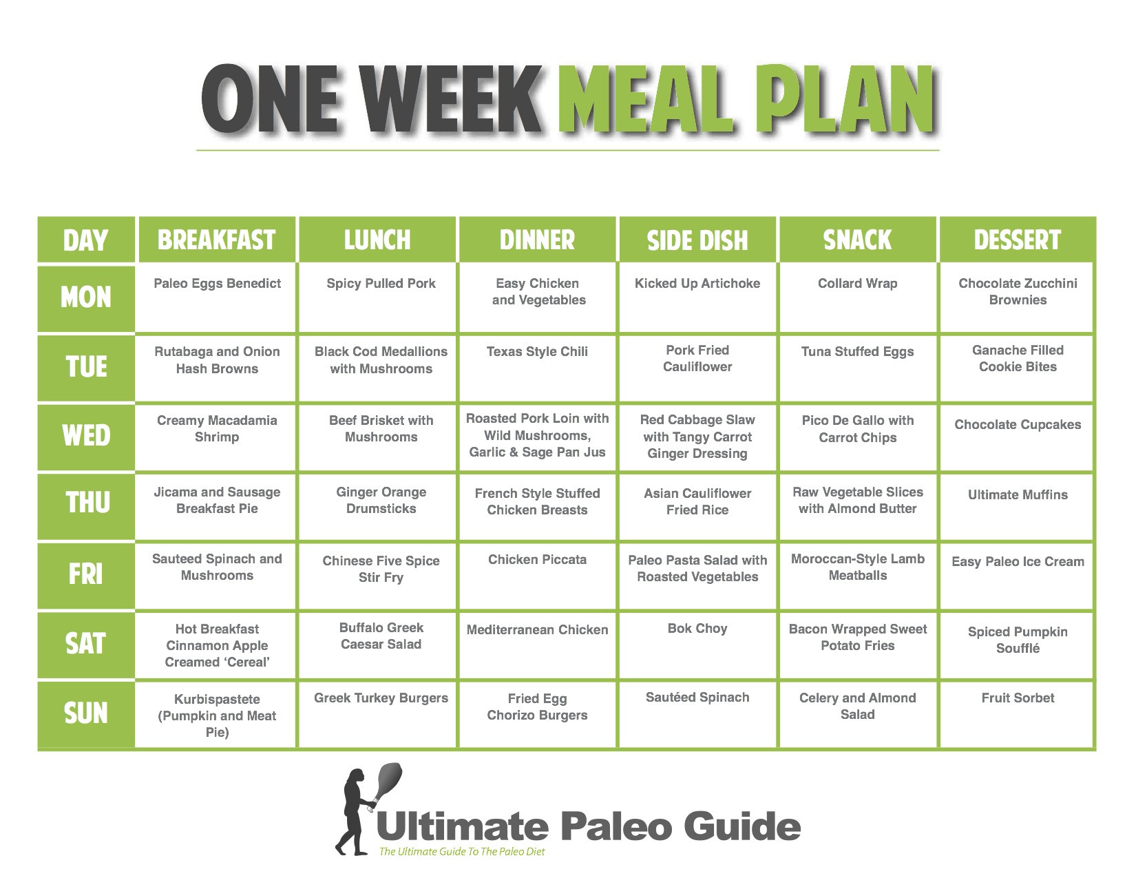 Paleo Diet Meal Plans  What is the Paleo Diet