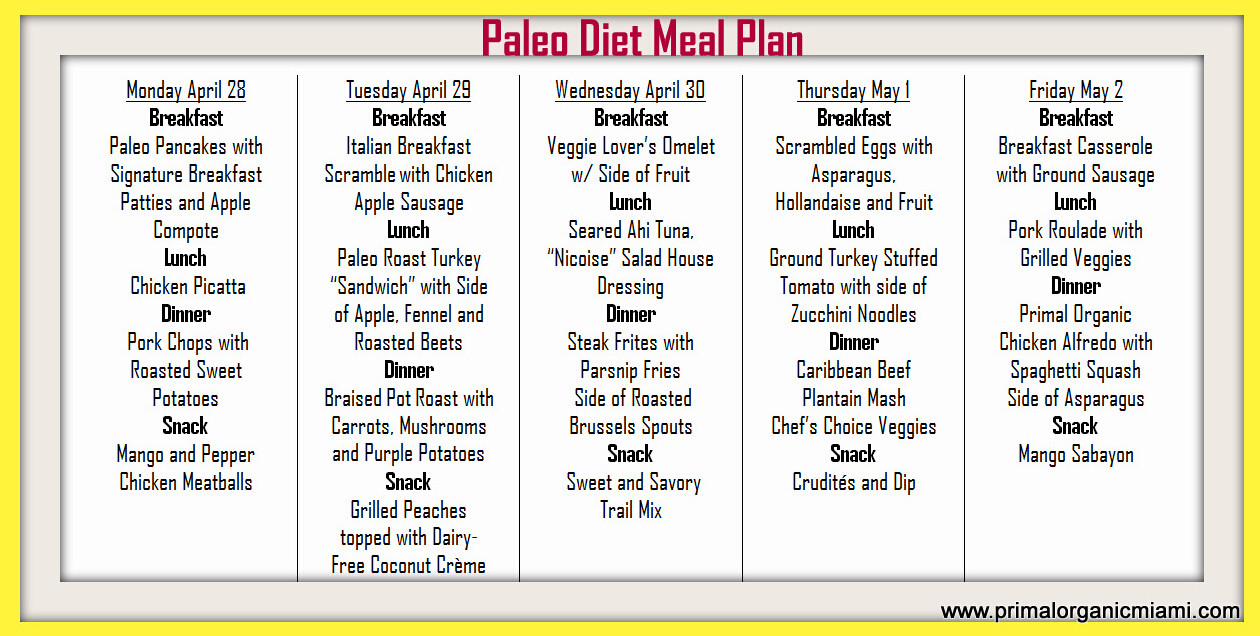 Paleo Diet Meal Plans  4 Best Meal Plans Help You Lose Weight Fast