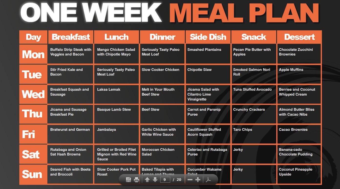 Paleo Diet Meal Plans  Top Diet Foods Healthy Eating Plans
