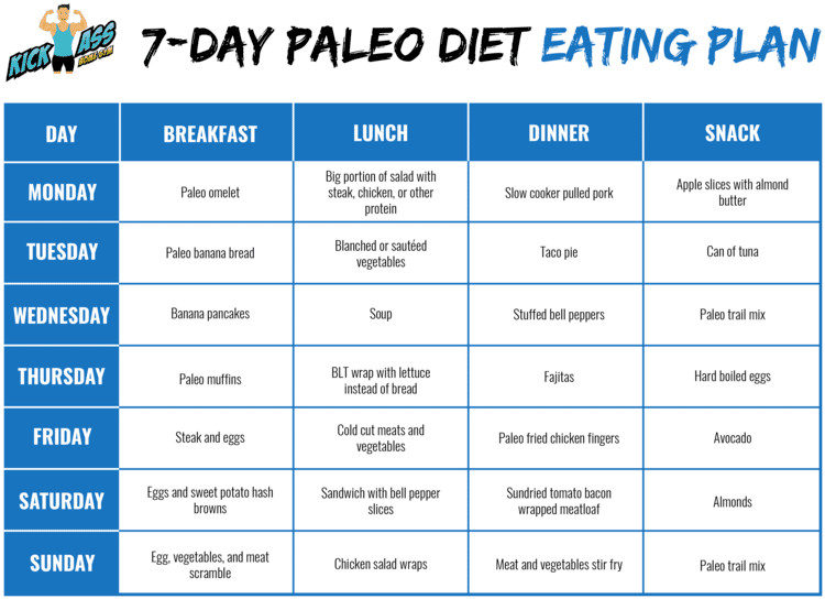 Paleo Diet Meal Plans  Crossfit Nutrition Do's & Don'ts [ Eating Plans]