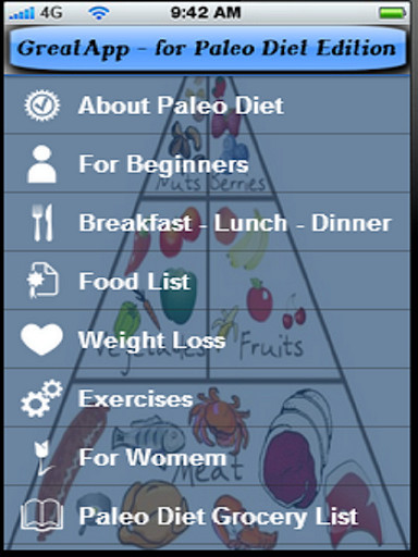 Paleo Diet Wiki  paleo t wiki paleo t飲食及古食谱 paleo t recipes 76筆1 2