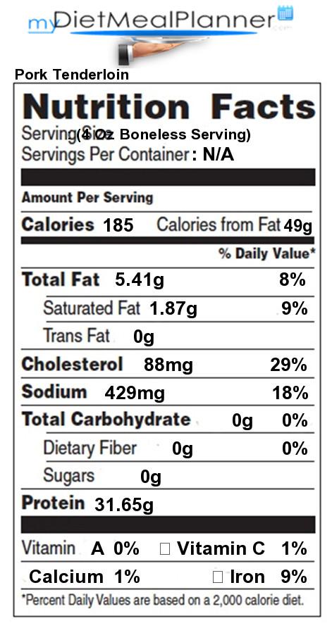 Pork Loin Nutrition  Calcium in Pork Tenderloin Nutrition Facts for Pork