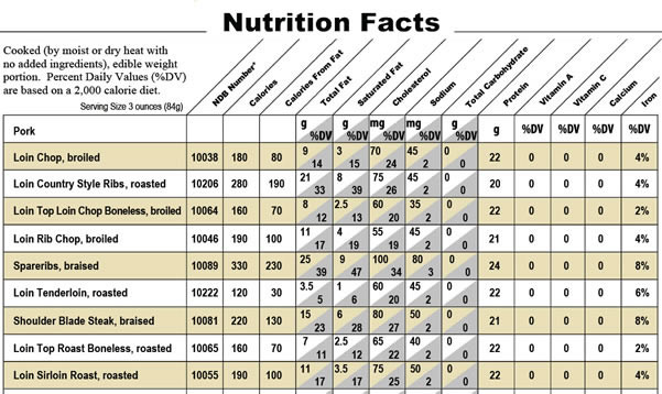 Pork Loin Nutrition  Natural Pork Tenderloin Boneless 24 oz Amazon