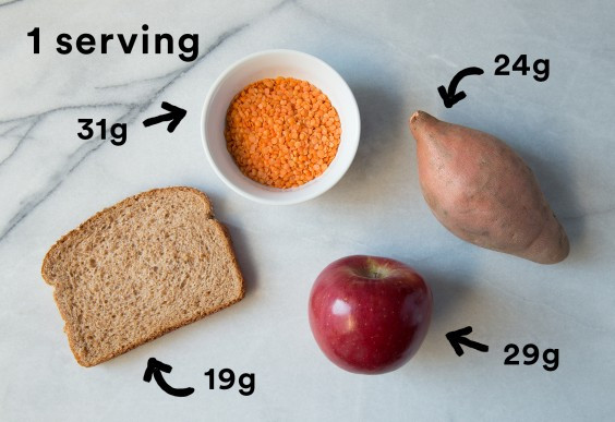 Potato Carbohydrate Amount  The Truth About Carbs and Why You Should Be Eating Them