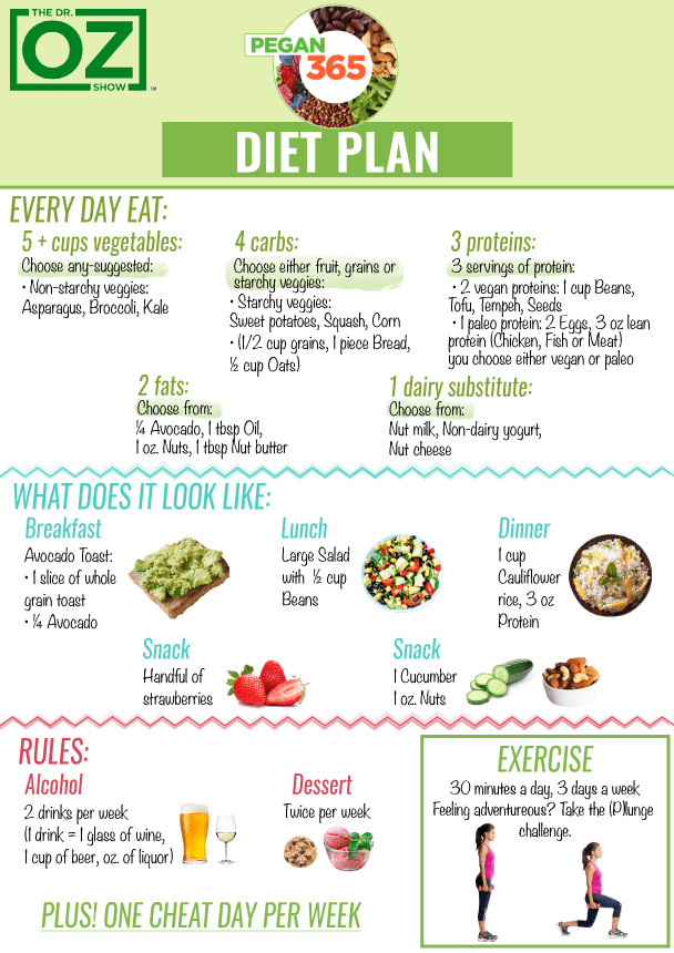 Potato Diet Rules  Dr Oz Pegan 365 Diet Recipes List of Foods Rules