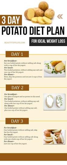 Potato Diet Rules  potato weight loss t