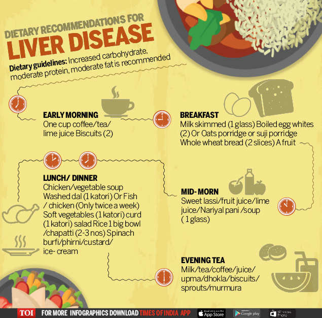 Potato Diet Rules  Food and t rules for healthy liver Times of India
