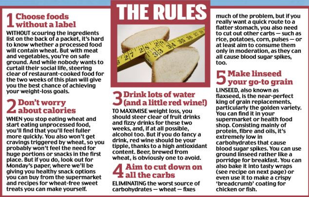 Potato Diet Rules  Trim your tummy in just 2 weeks