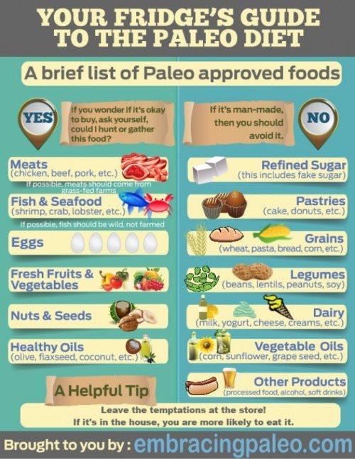 Potato Diet Rules  Long Beach & Signal Hill CA Nutrition & Diet