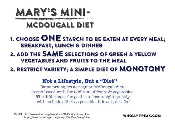 Potato Diet Rules  17 Best images about Low Fat High Carb Vegan on Pinterest