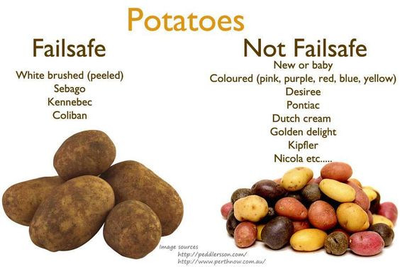 Potato Diet Rules  To be Allergies and Potatoes on Pinterest
