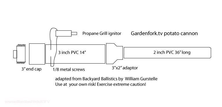 Potato Gun Plans  How to make a potato cannon or potato bazooka GF Video