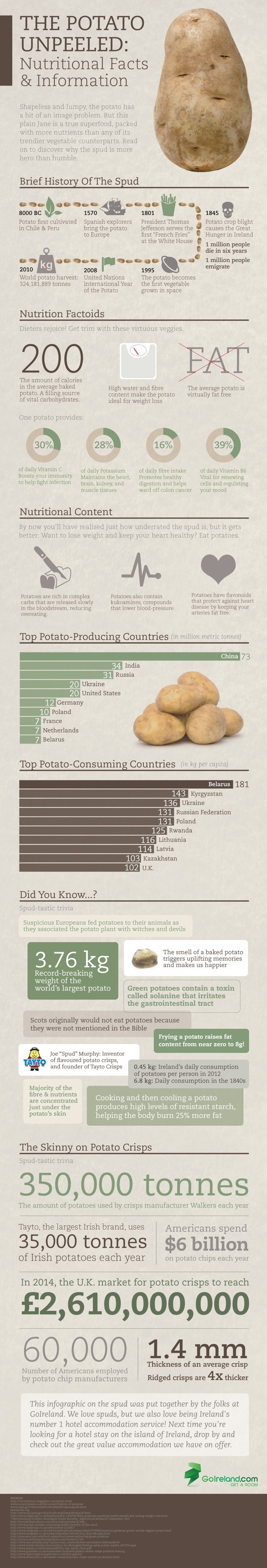 Potato Nutrition Information  Potato Infographic Nutritional Facts & Information