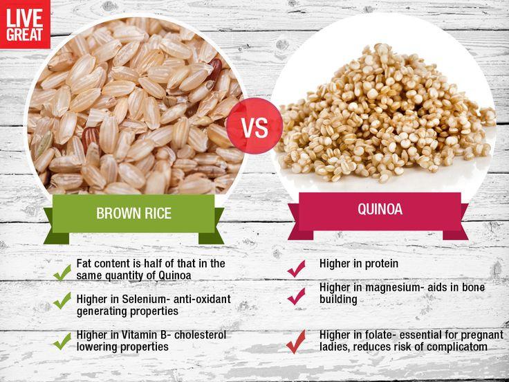 Quinoa Vs White Rice  Nutritional Value Quinoa Vs Brown Rice Nutrition Ftempo