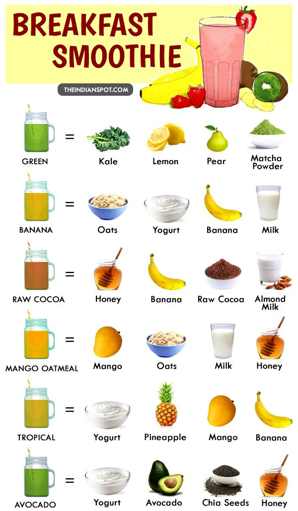 Smoothie Recipes Healthy  HEALTHY BREAKFAST SMOOTHIE RECIPES THEINDIANSPOT
