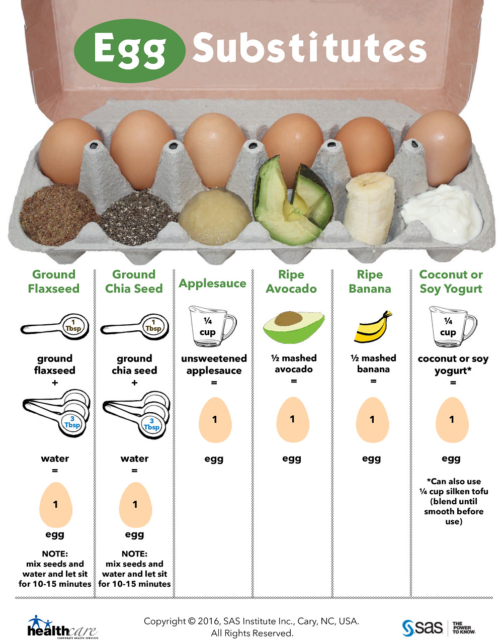 Substitute Applesauce For Eggs  Incredible Edible Egg Substitutes SAS Life