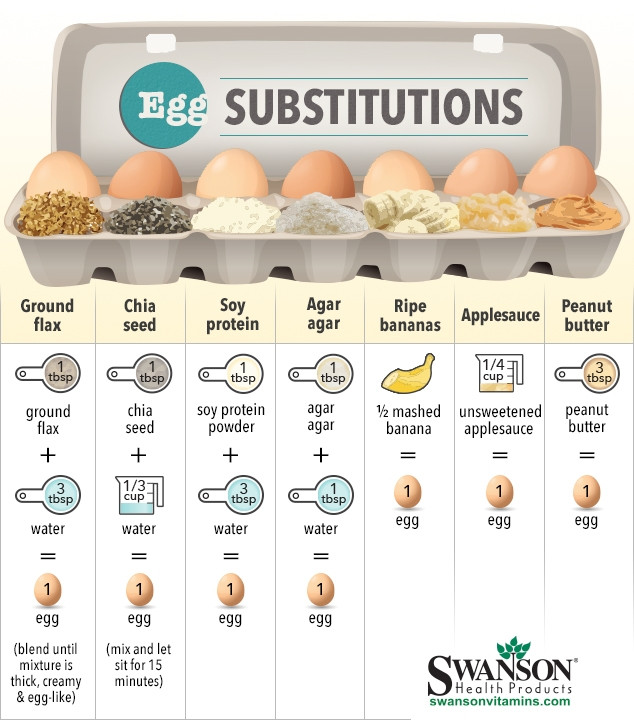 Substitute Applesauce For Eggs  Vegan Egg Substitutes How to Replace Eggs in Your