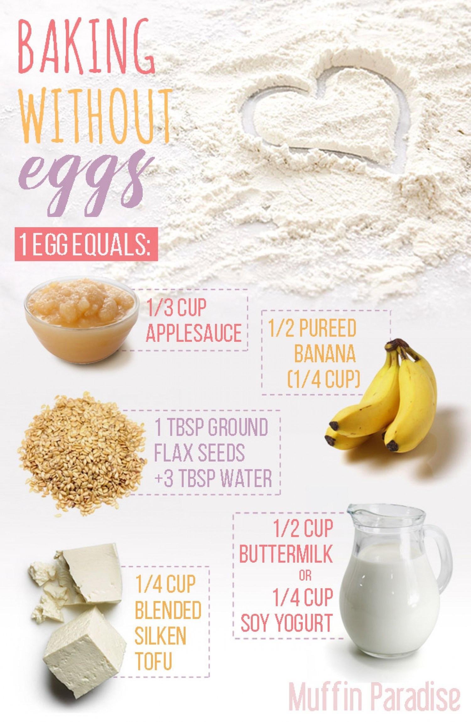 Substitute Applesauce For Eggs  Vegan Egg Substitutes These 7 Vegan Egg Substitutes Will