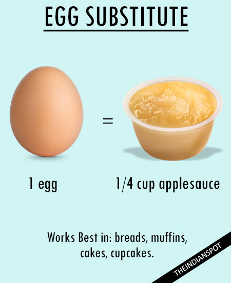 Substitute For Applesauce  VEGAN BAKING WITHOUT EGGS – BEST SUBSTITUTES FOR EGGS IN