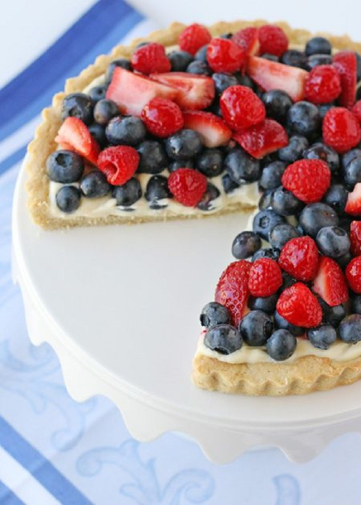 Summer Fruits Desserts  Top 10 Mind Blowing Fruit Tarts Top Inspired