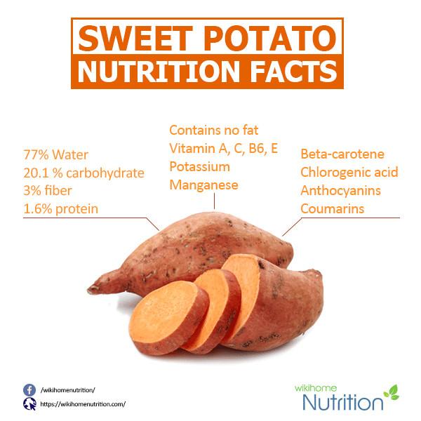 Sweet Potato Nutrition  Sweet Potatoes Nutrition Facts Healthy