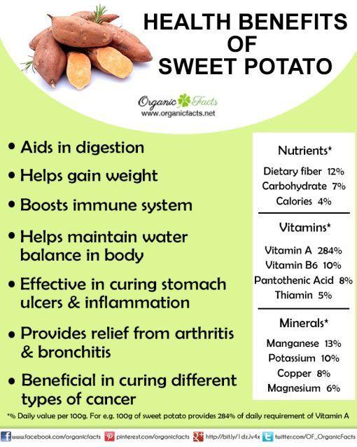 Sweet Potato Nutrition Information  calories in sweet potatoes