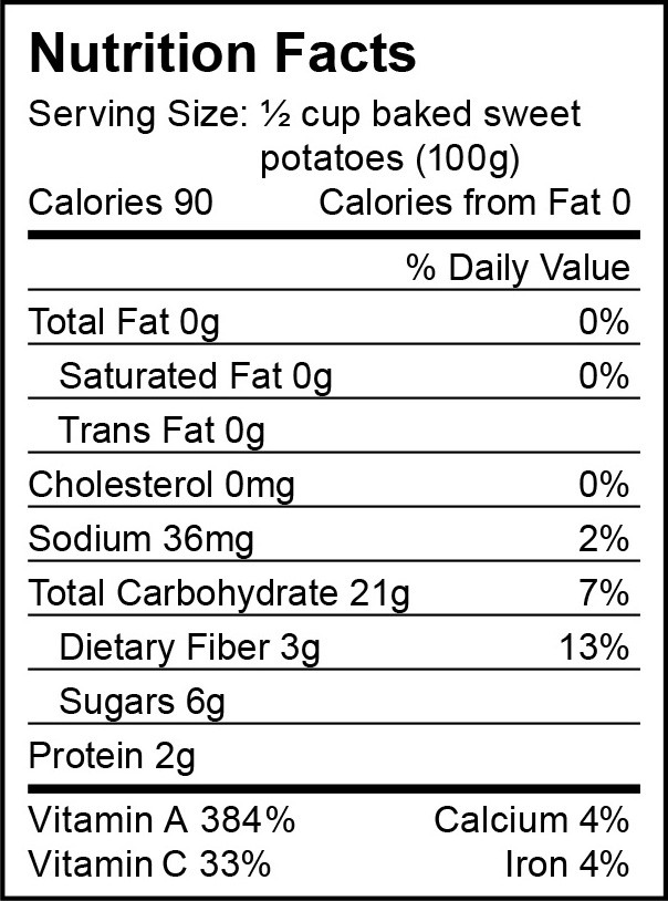 Sweet Potato Nutrition Information  Harvest The Month nutritional facts
