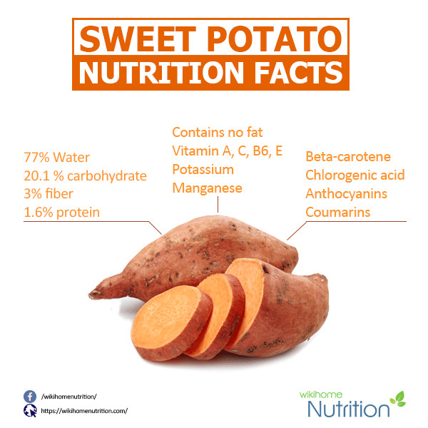 Sweet Potato Nutrition Information  Sweet Potatoes Nutrition Facts and Health Benefits