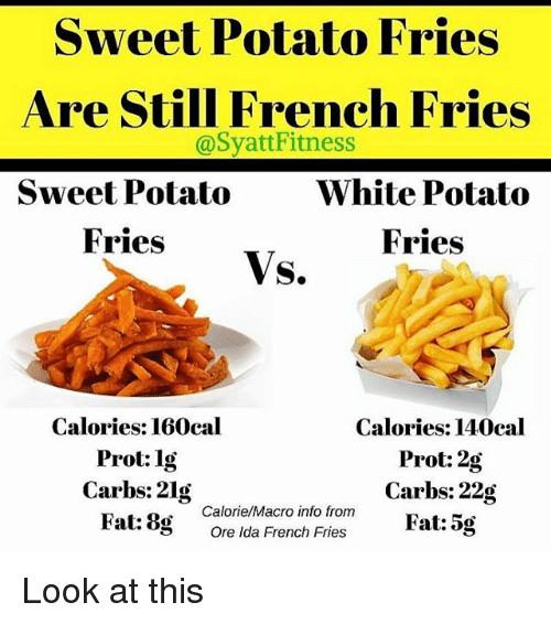 Sweet Potato Nutrition  sweet potato french fries nutrition