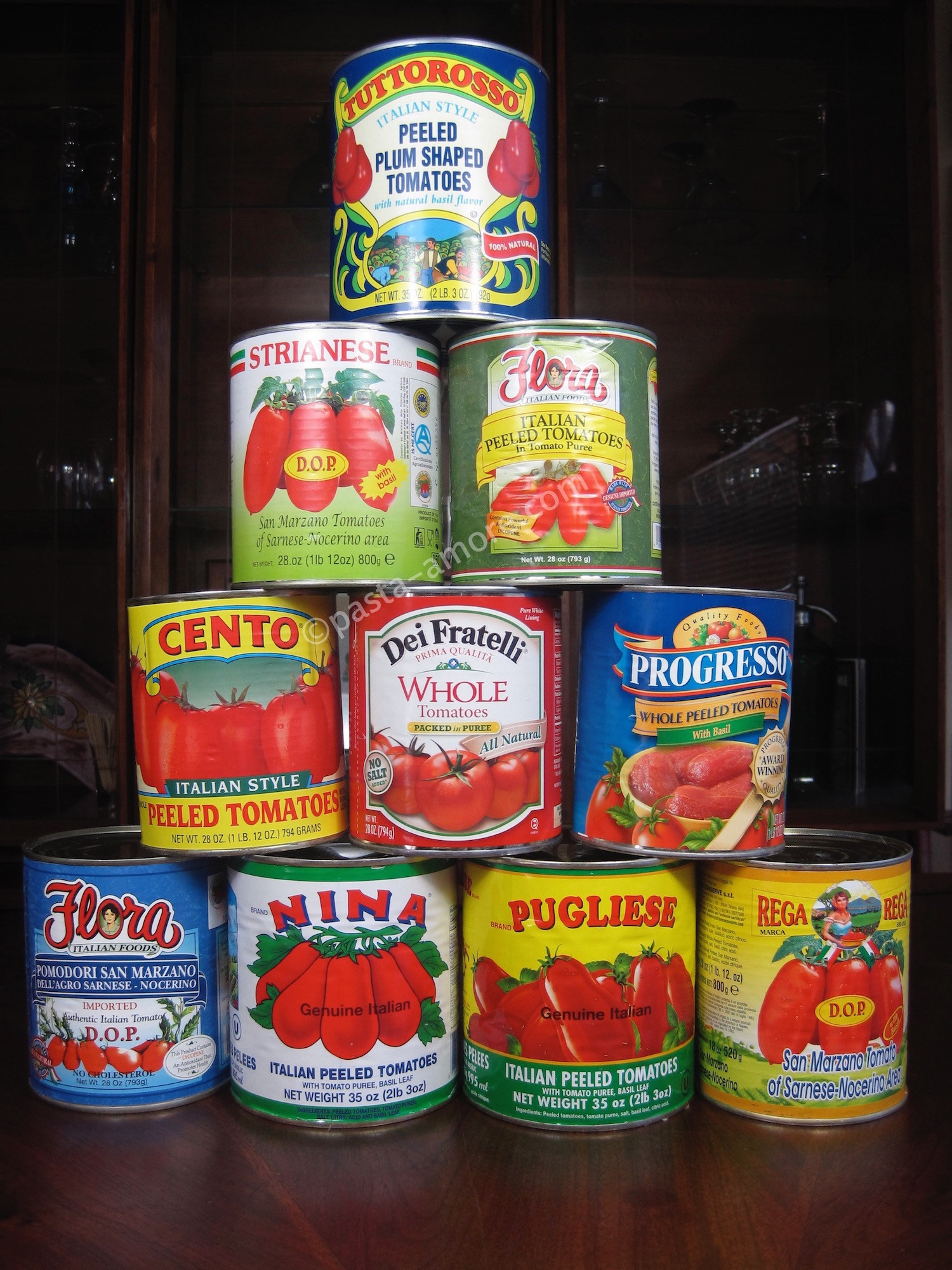 Tomato Sauce Brands  Canned Tomatoes