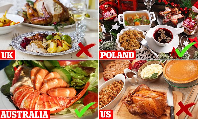 Traditional American Christmas Dinner  The healthiest Christmas dinners around the world revealed