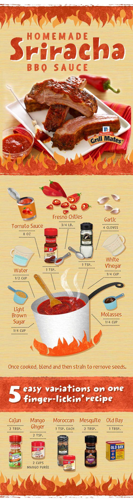Types Of Bbq Sauce  Homemade Sriracha BBQ Sauce Recipe