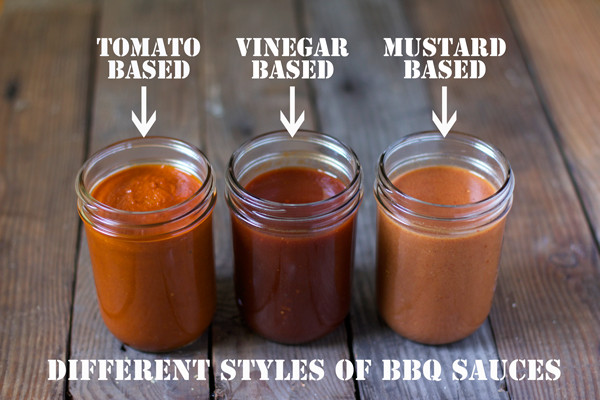 Types Of Bbq Sauce  Different Styles of BBQ Sauces Vindulge