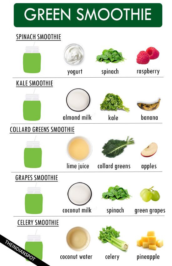 Vegetable Smoothie Recipes For Weight Loss  fruit and ve able smoothie recipes