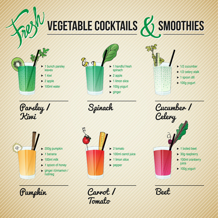 Vegetable Smoothie Recipes For Weight Loss  Which Smoothie Recipes For Weight Loss Work Best – Juiclim