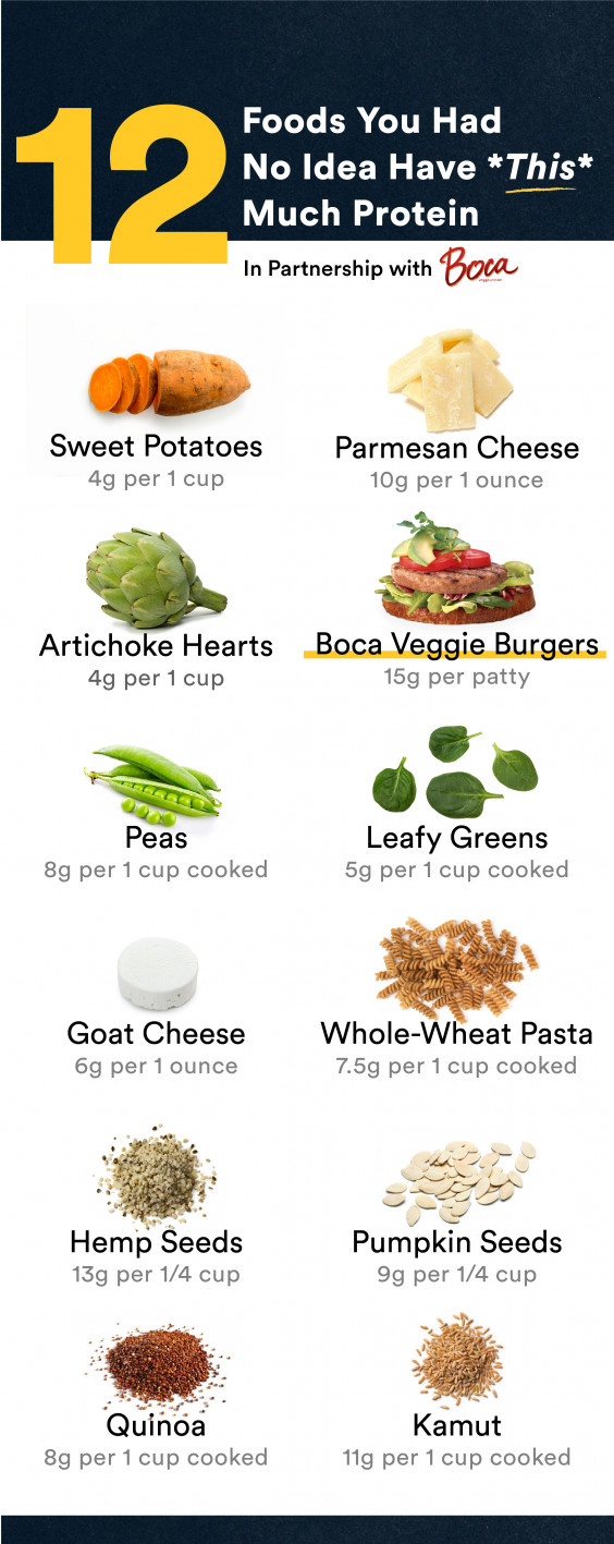 Vegetarian Foods High In Protein  High Protein Ve arian Foods List
