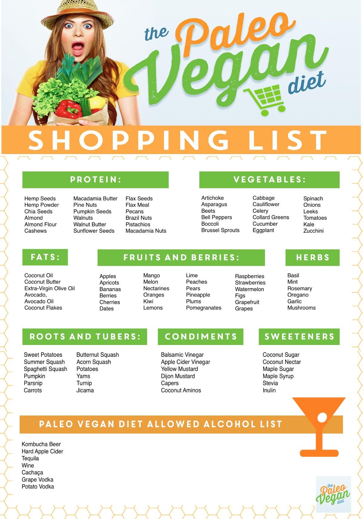 Vegetarian Paleo Diet  Paleo Vegan Diet Foods List Paleo Vegan Diet
