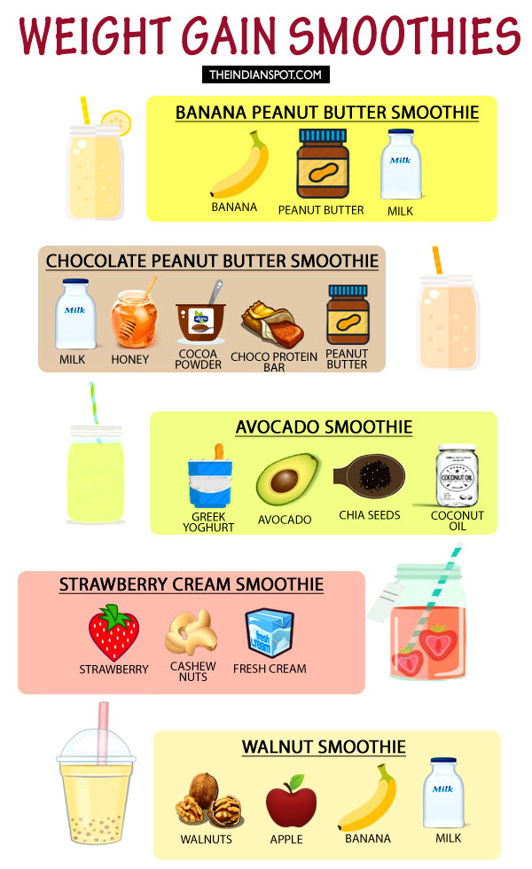 Weight Gain Smoothies  banana shake weight gain