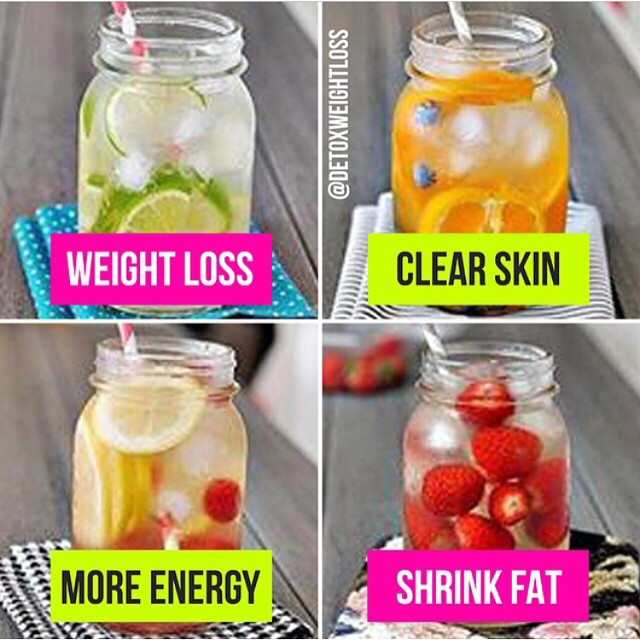 Weight Loss Detox Drinks Recipes  The Detox Diet to Burn Fat and Lose Weight Fast in 2016