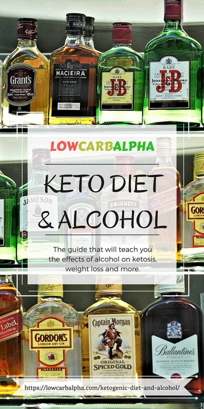 What Can You Drink On The Keto Diet  Ketogenic Diet and Alcohol