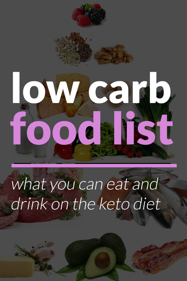 What Can You Drink On The Keto Diet  Low Carb Food List What You Can Eat on Keto