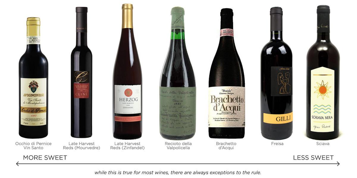 What Is Dessert Wine  5 Types of Dessert Wine