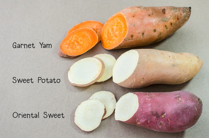 What'S The Difference Between A Sweet Potato And A Yam  Sweet Potatoes vs Yams