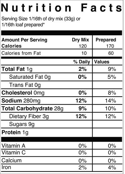 White Bread Nutrition Facts  Pamela s Products Gluten Free