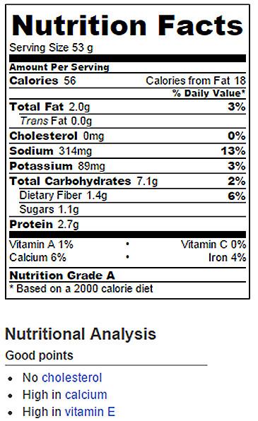 White Bread Nutrition Facts  Wonder Bread Nutrition Facts – Nutrition Ftempo