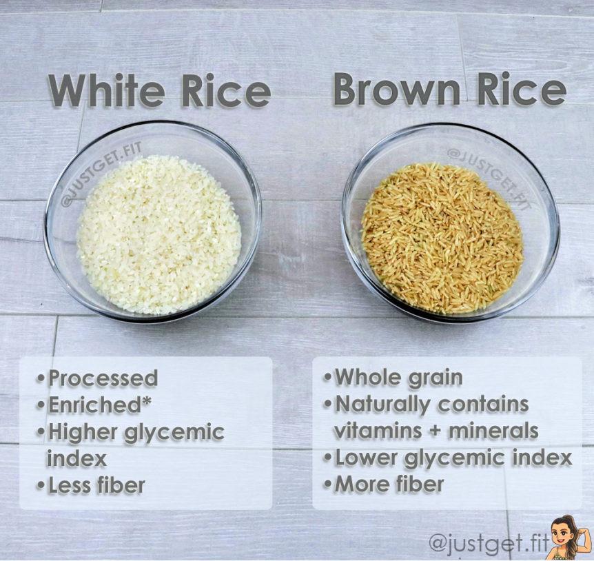 White Rice Or Brown Rice  Brown Rice VS White Rice