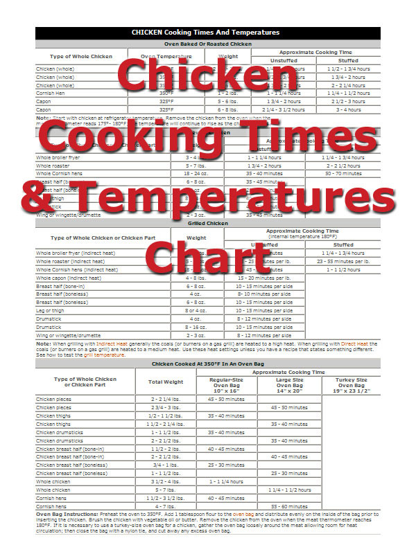 Whole Chicken Cooking Time  Cooking Temperature and Time How To Cooking Tips